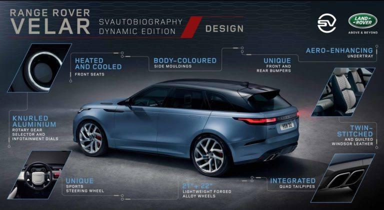 Описание автомобиля Range Rover Velar SVAutobiography Dynamic Edition 2019 – 2020