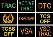 Значки приборной панели – подробное описание и расшифровка