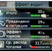Как водитель грузовика может снизить расход топлива на 10-20%: опыт DAF Driver Academy