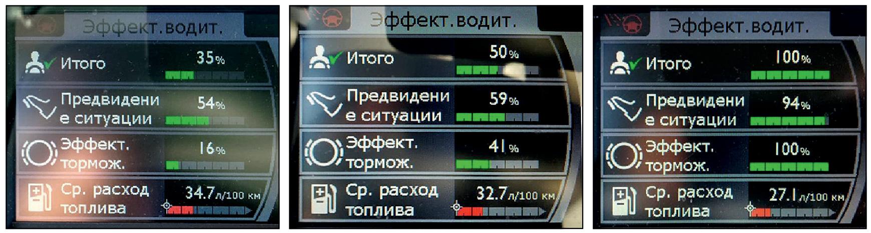 32911 Как водитель грузовика может снизить расход топлива на 10-20%: опыт DAF Driver Academy