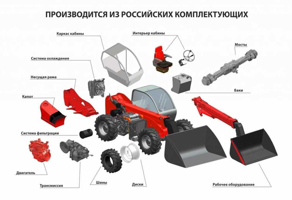 Впервые со времён СССР у нас появится новый тракторный завод: что здесь будут выпускать